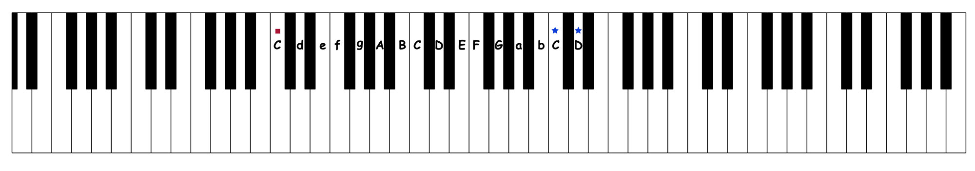 book 3 low c high d - occupational octaves piano