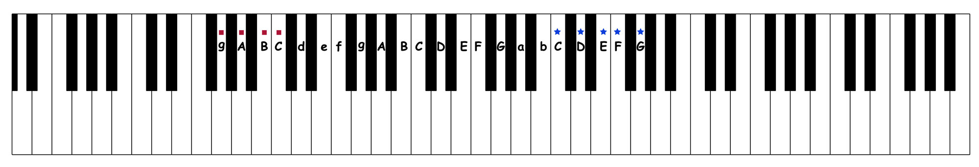 book 4 low g high g - occupational octaves piano