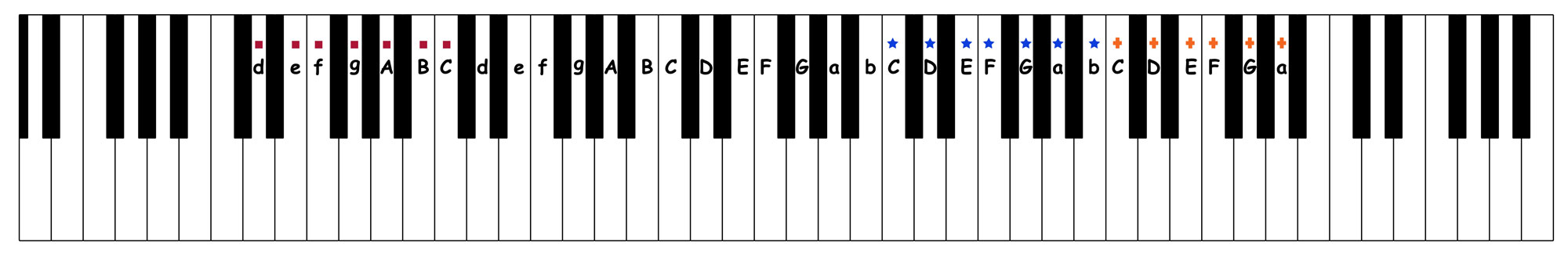 book 5 low d high a - occupational octaves piano