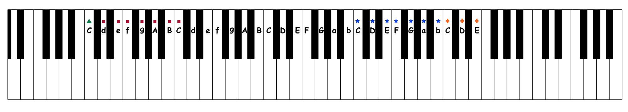 book 6 low c high e - occupational octaves piano