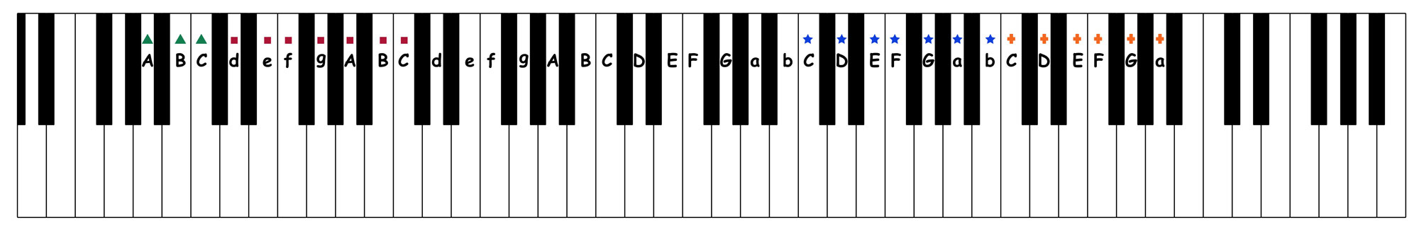 book 7 low a high a - occupational octaves piano