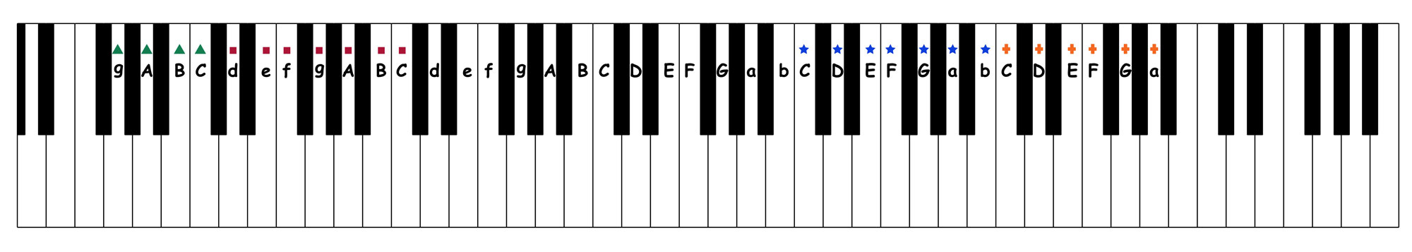 book 8 low g high a - occupational octaves piano