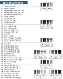 Table of contents Occupational Octaves Piano – Books 1 – 8